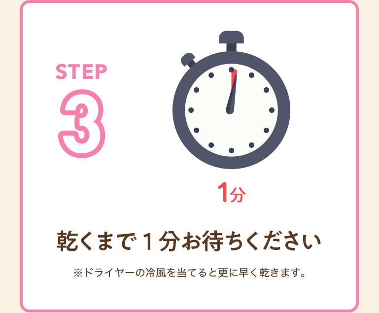 STEP3 乾くまで5分~10分お待ちください
